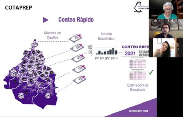 Garantiza IECM seguridad y confiabilidad en PREP y Conteos Rápidos de elecciones en la Ciudad de México